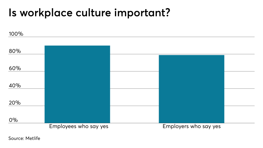 WorkplaceCulture.4.0.8.4.19.png