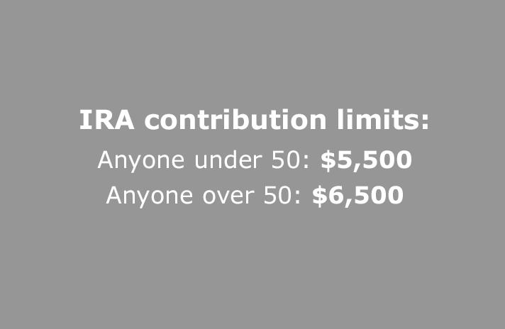 IRA-contribution-limits.png