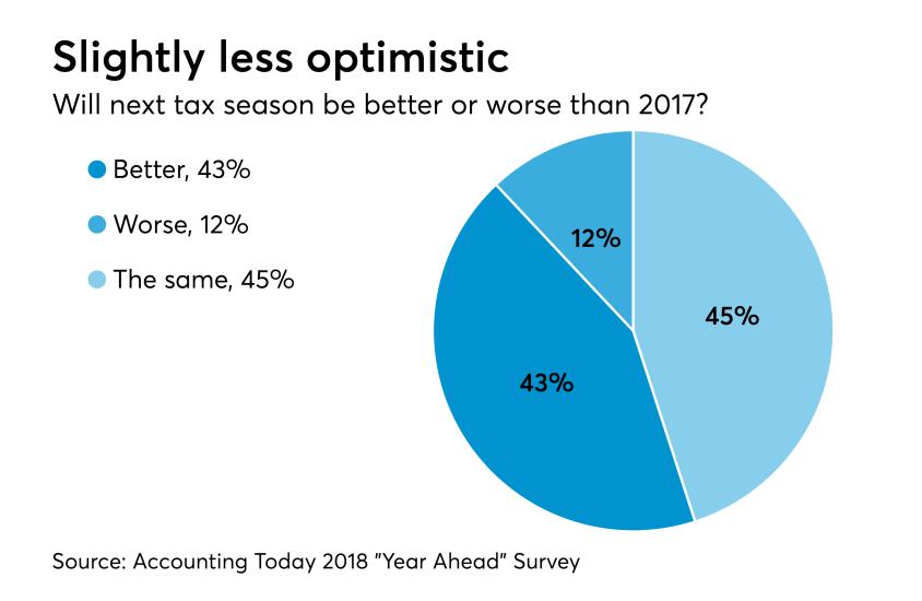 AT-031217-Tax Season Expectations