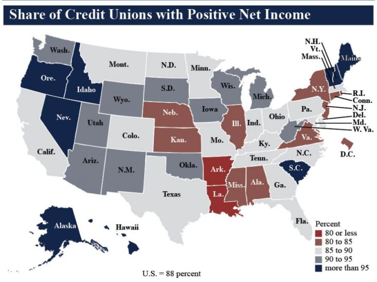NCUA CUs with positive net income Q2 2019 - CUJ 091119.JPG