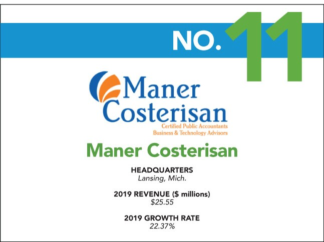 2020 Fastest Growing - 11 - Maner Costerisan