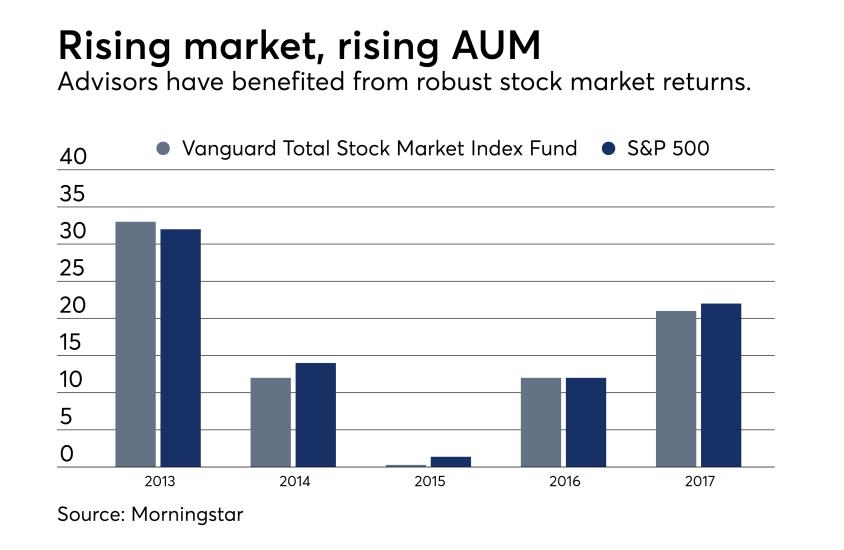 Market appreciation 2013-18 (1).png