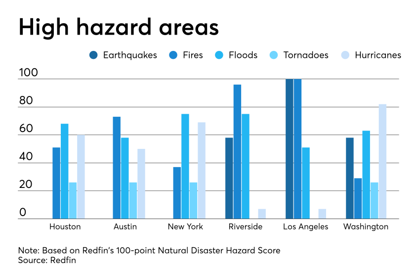 NMN04152019-Redfin Natural Disasters