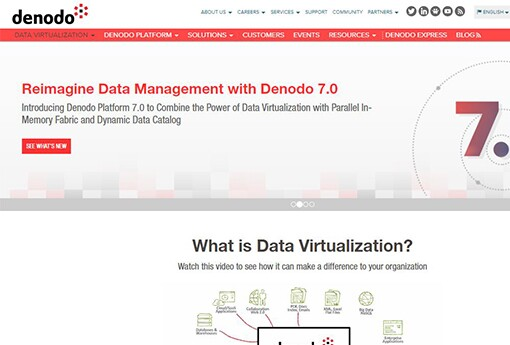 Denodo-Technologies.jpg