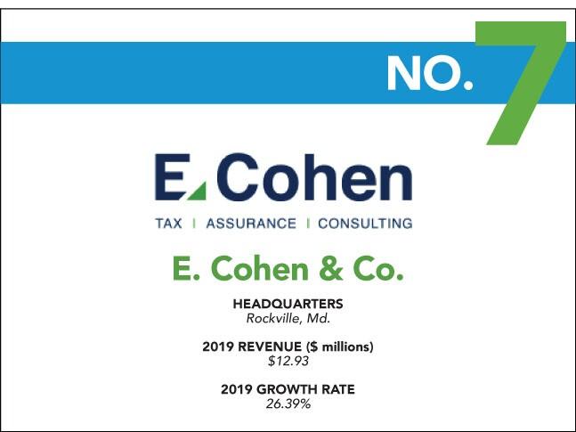 2020 Fastest Growing - 7 - E Cohen