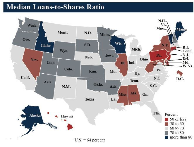 NCUA median loans-to-shares ratio Q1 2018 - CUJ 061518.JPG