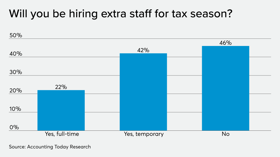 AT-123119-ADP-Tax Season hiring CHART.png