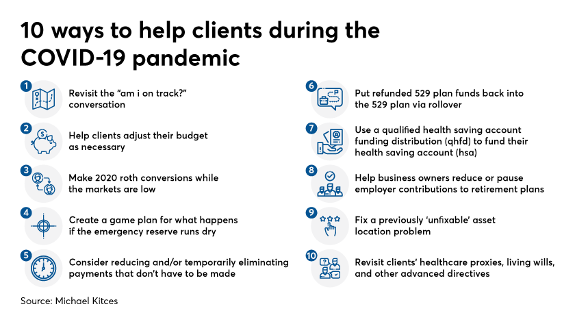 10 ways to help clients during coronavirus COVID-19 pandemic