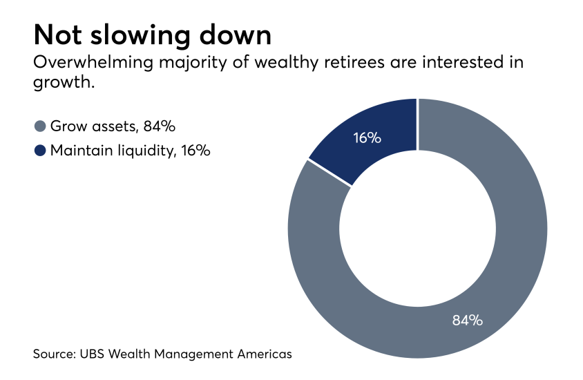 Wealthy-retirees-retirement-IAG-August-2017