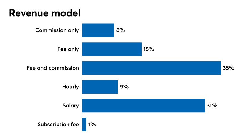 Revenue-model.png