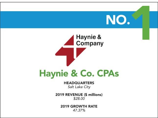 2020 Fastest Growing - 1 - Haynie