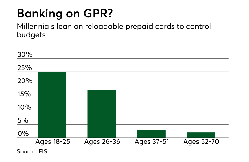 Chart: Banking on GPR?