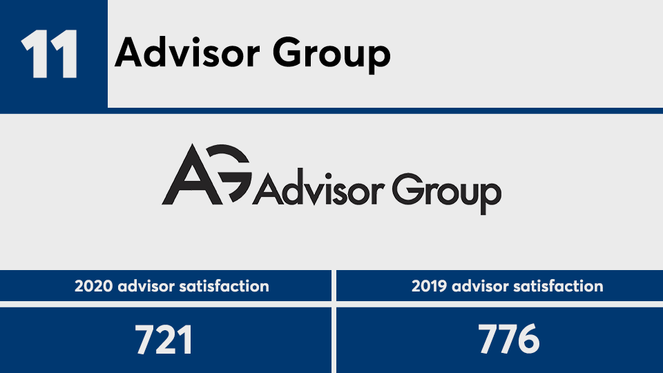 JDPower advisor satisfaction 2020 No. 11.png