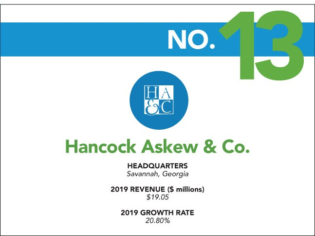 2020 Fastest Growing - 13 - Hancock Askew