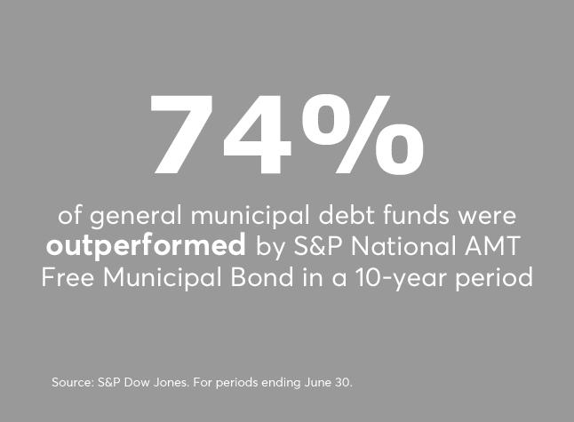 S&P benchmark vs. funds 7