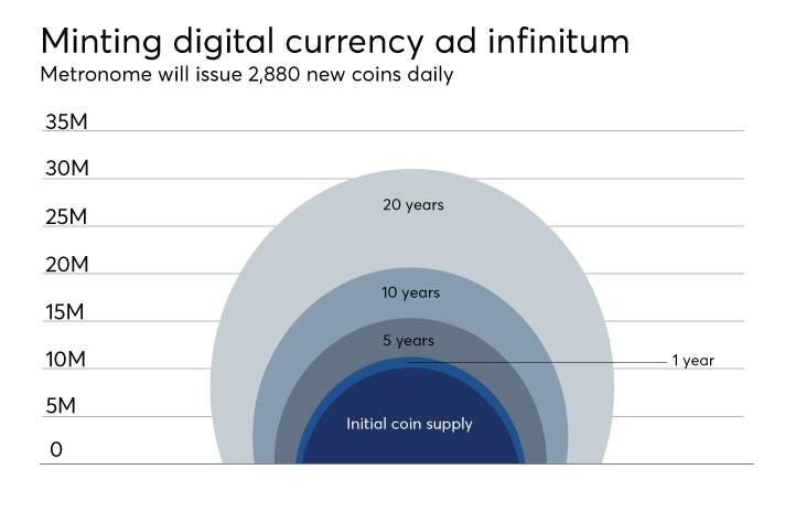 bitcoin tirdzniecba usaa kā bagātināt ar naudu kļūt bagātīgi tiešsaistē bez maksas